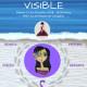 """""""Haciéndote Visible"""", una Jornada en pro de la igualdad"""